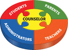 Counselor Puzzle